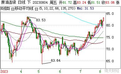 value500.com价值黄页